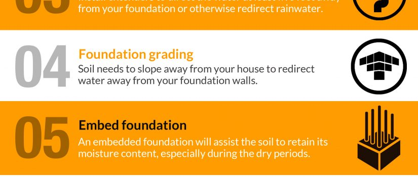 Tips to prevent foundation repair problems in Dallas Fort Worth